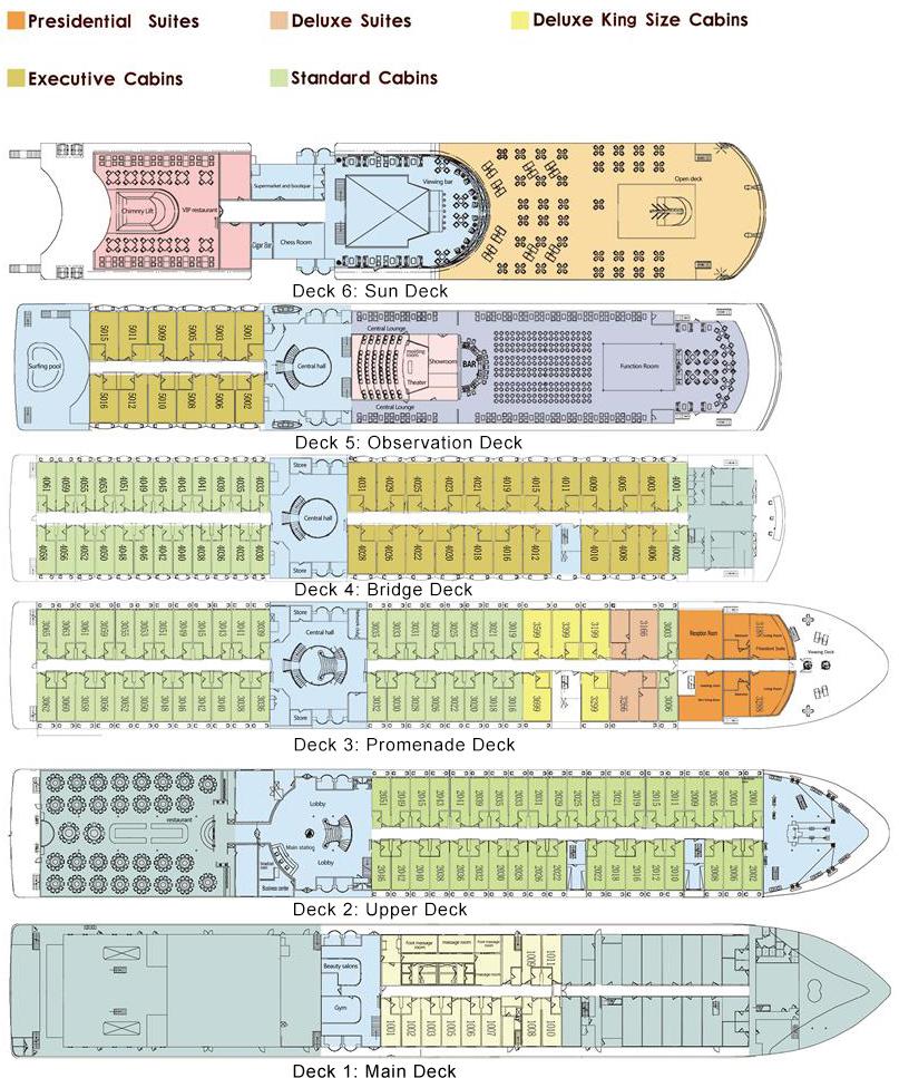 Yangtze Gold 1 cruise ship deck plan