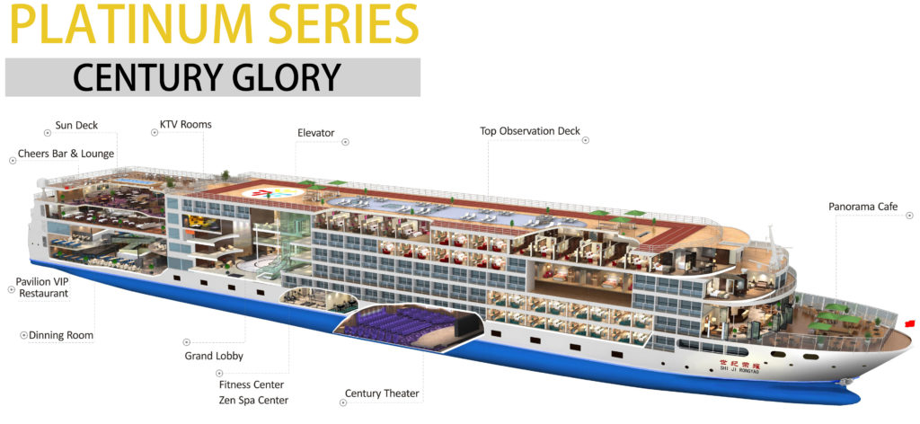 Century GLORY Cruise Ship Cutaway